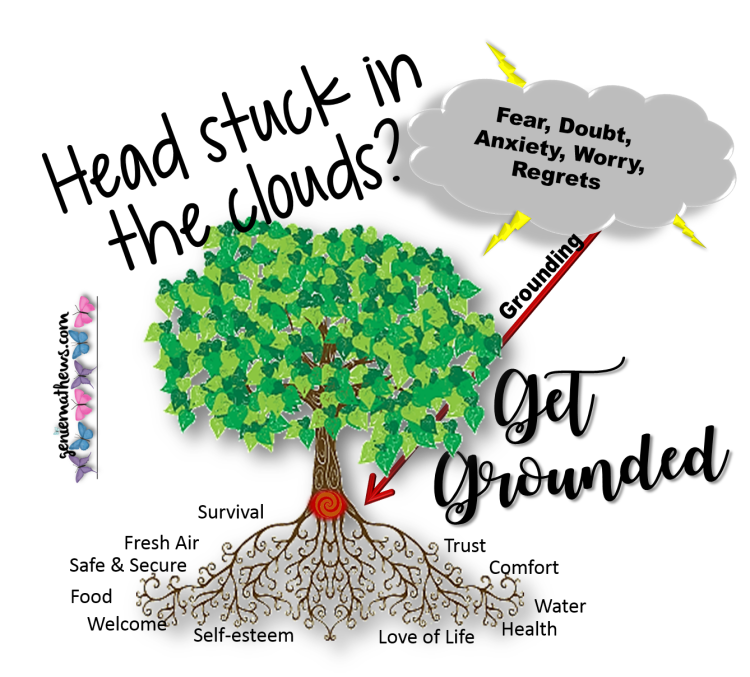 grounding infographic.png