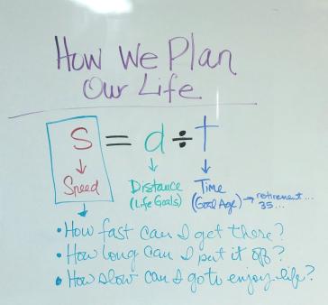 wrong life plan equation.png